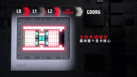 AMD Infinity Cache高速缓存技术 全新速度全新体验!