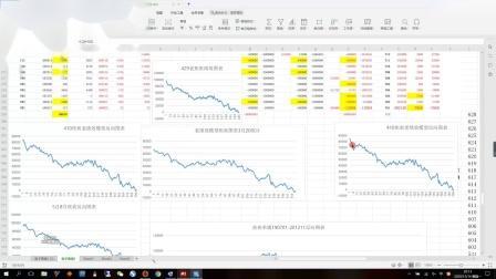 日内tick图表程序化截止到2020.12.14日的统计绩效,依然单手九万利润!