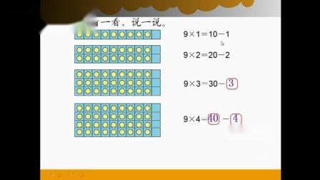 8.3胡佳梅-数学 二年级上册 8单元 6-9乘法口诀《买球》