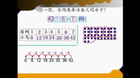 9.1胡佳梅-数学-二年级上册 9单元 除法 《长颈鹿与小鸟》