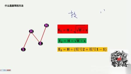 四段五点模型方法 用最笨的方法做好期货 空间点位的预测技巧