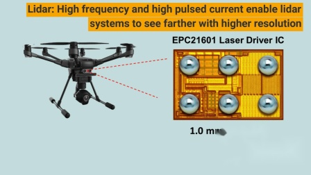 eGaN® FETs and ICs for Drones