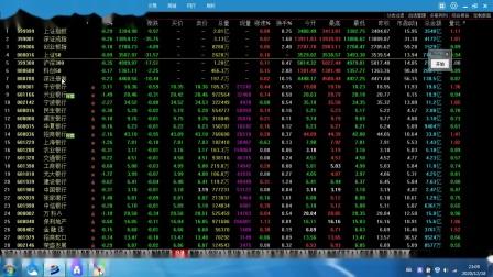小吴每周股市分析解盘1218