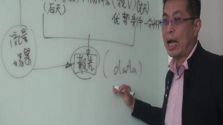台灣培訓大師陳老師