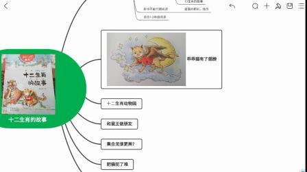 十二生肖的故事02乖乖猫有了翅膀.mp4