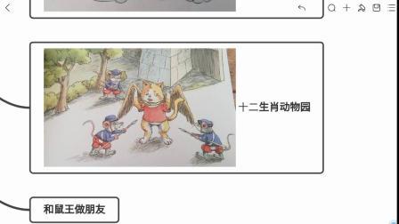 十二生肖的故事03十二生肖动物园.mp4