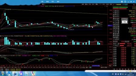 小吴每周股市分析解盘1225