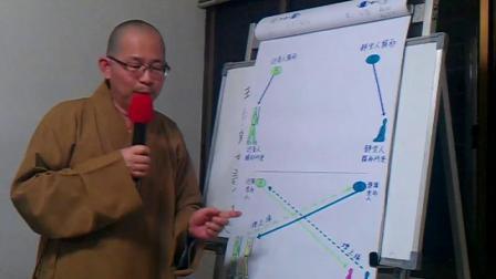 智道法师《瑜伽师地论·真实义品》节录[40]20130507-3_QA_pic19-II