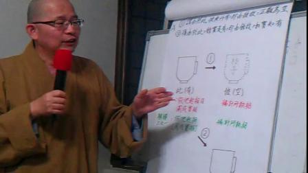 智道法师《瑜伽师地论·真实义品》节录[44]mov2=16-00_picA