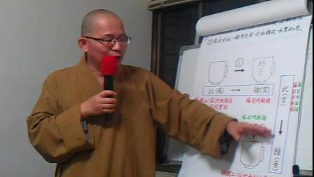 智道法师《瑜伽师地论·真实义品》节录[44]mov3=19-20_picB