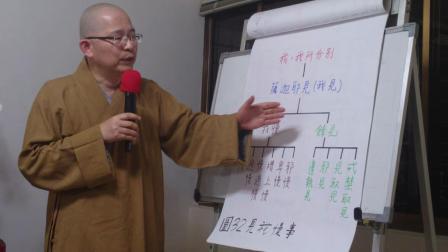 智道法师《瑜伽师地论·真实义品》节录[46]20130910-2_pic32