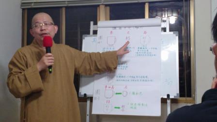 智道法师《瑜伽师地论·真实义品》节录[52]20131217-1_pic18