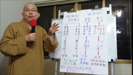智道法师《瑜伽师地论·真实义品》节录[53]20140114-1_pic41-I