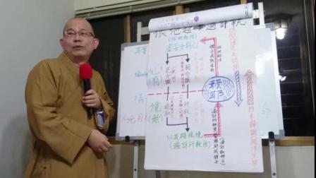 智道法师《瑜伽师地论·真实义品》节录[53]20140114-4_pic1