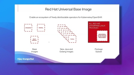 DynatraceGo-15_APAC-ZH_RedHat_File-For-Subtitles_ChineseSimplified_Subt_batch