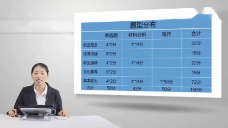 2021教师资格证 幼儿园 考试 综合素质 视频课程 全部有