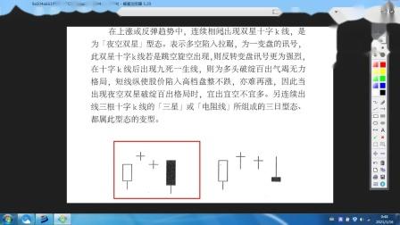 小吴每周股市分析解盘0116