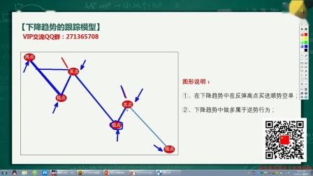 黄金分割技术交易法:趋势跟踪及时间共振的判断技巧 期货短线分析方法