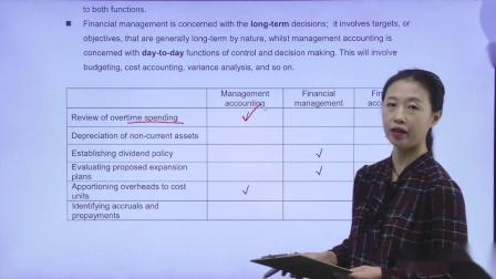 金立品ACCA FM(F9)Topic 1:The nature and purpose of financial management-韩瑞雪老师ACCA网课