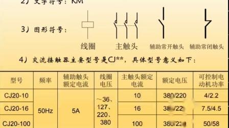常用低压元器件讲解二73