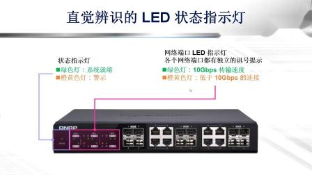 QNAP 新品分享 QSW-M1208 series