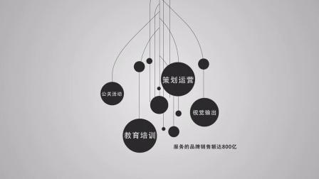 火柴合—微商全案服务公司,专业缔造品牌