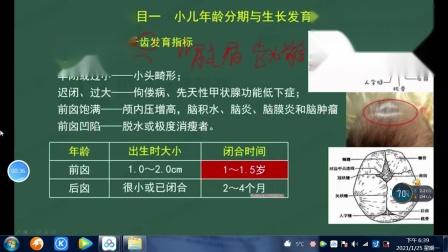 中西医执业医师 安卓 网课资料