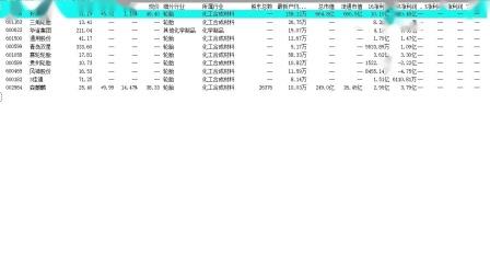 2021年02月03日:今日股市行情分析 热点题材讲解 创业板指数行情走势图 次新股有哪些涨停板 和顺石油 传智教育 药易购 粤宏远A