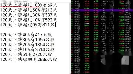 今日股市涨停板复盘 股票行情解读 热点题材分析 上证指数 今天有哪些涨停板 景峰医药 朗姿股份 悦心健康 日出东方 引力传媒