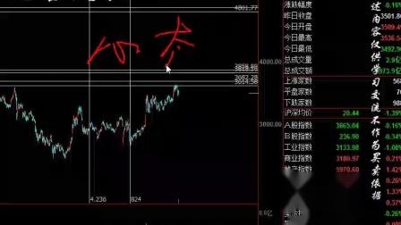 2021.2.5上证指数及股指IF/IH/IC主升3浪3或将来临?-元吉波浪