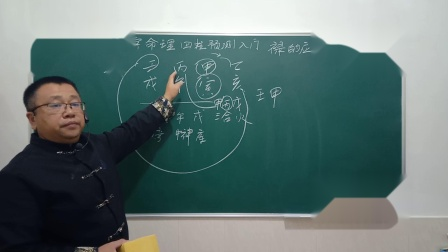 八字实战初级班442课举例说明禄的用法
