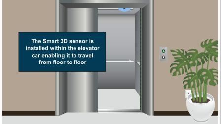 欧捷电梯智能3D感应器Smart3D