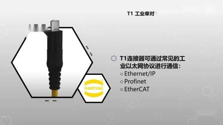 1分钟读懂Harting T1 工业单对以太网 (SPE) 连接器