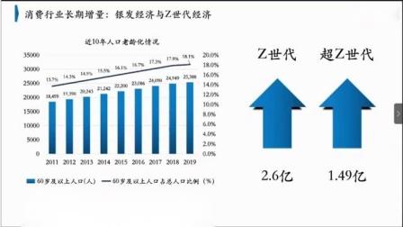 张奥平:2021中国宏观经济展望与资本市场新趋势