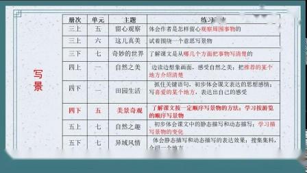 谢杏淑(四下第五单元教材解读及教学建议)