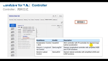 COC-38-CarMaker for MIL:Controller