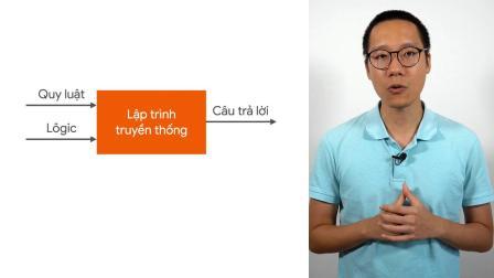 Giới thiệu về công nghệ học máy (Machine Learning: