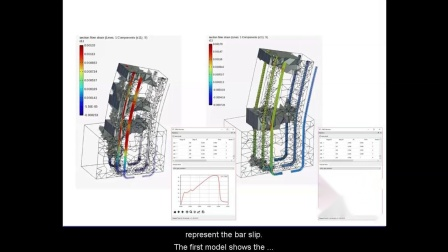 Modeling Bar Slip with STKO