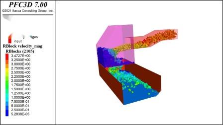 Conveyer Simulation