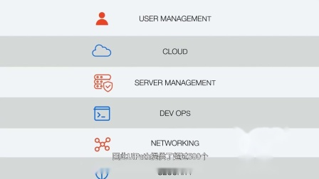 用于Microsoft的UiPath IT自动化