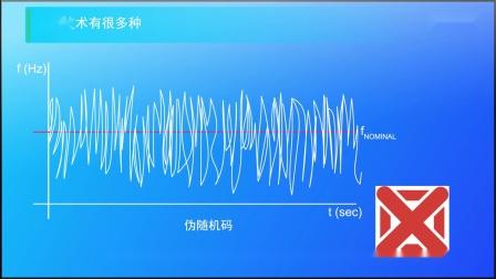 MPS视频:汽车频谱扩展-5 个窍门让您轻松满足严苛的 EMC 要求