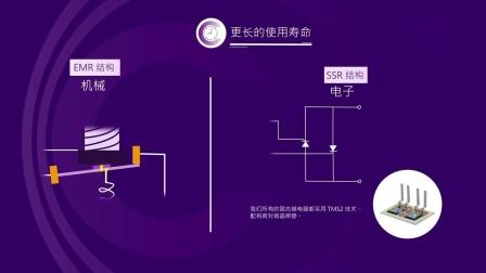 Celduc_Advantages_SSR_CN_HD_720p