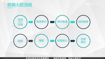 1.Premiere CC 2019 中文教程 - sc1.1熟悉PR工作环境