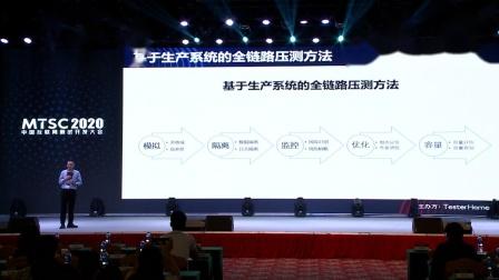 6. 杨靖——技术创新驱动质效合一