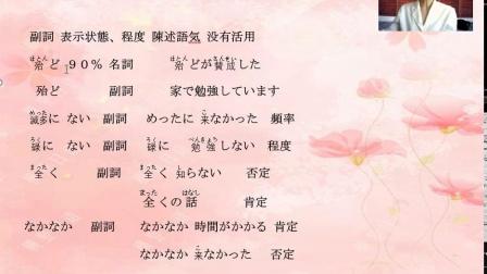 20高考日语真题讲解 33题.日语考试 日语语法