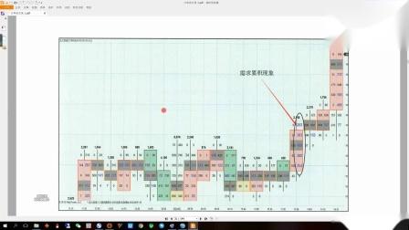 用最通俗的语言介绍订单流程序化图表交易第一集