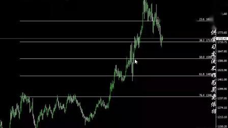 何为顺势-黄金+白银+欧元+镑日+原油+比特币-元吉波浪(视频)