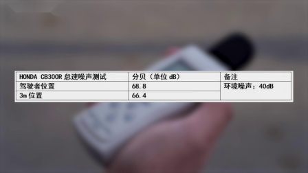 """【摩托车杂志】车评:本田街车变了?被""""低估""""的CB300R!"""