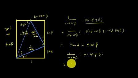 长方形与三角函数的转化