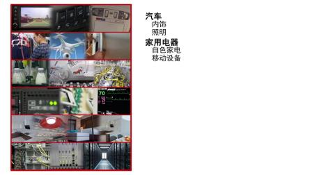 Molex莫仕焦点产品 - Nano Fit